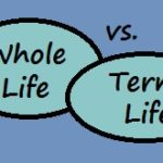 Term vs Whole Life